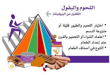 التغذية الصحية خلال شهر رمضان 1114106056.jpg