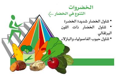 التغذية الصحية خلال شهر رمضان 1114106087.jpg