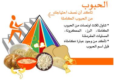 التغذية الصحية خلال شهر رمضان 1114106115.jpg