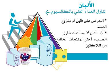 التغذية الصحية خلال شهر رمضان 1114106161.jpg