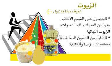 التغذية الصحية خلال شهر رمضان 1114106189.jpg